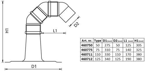 Kabeldoorvoer Type 110-2