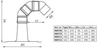 Kabeldoorvoer Type 125-2
